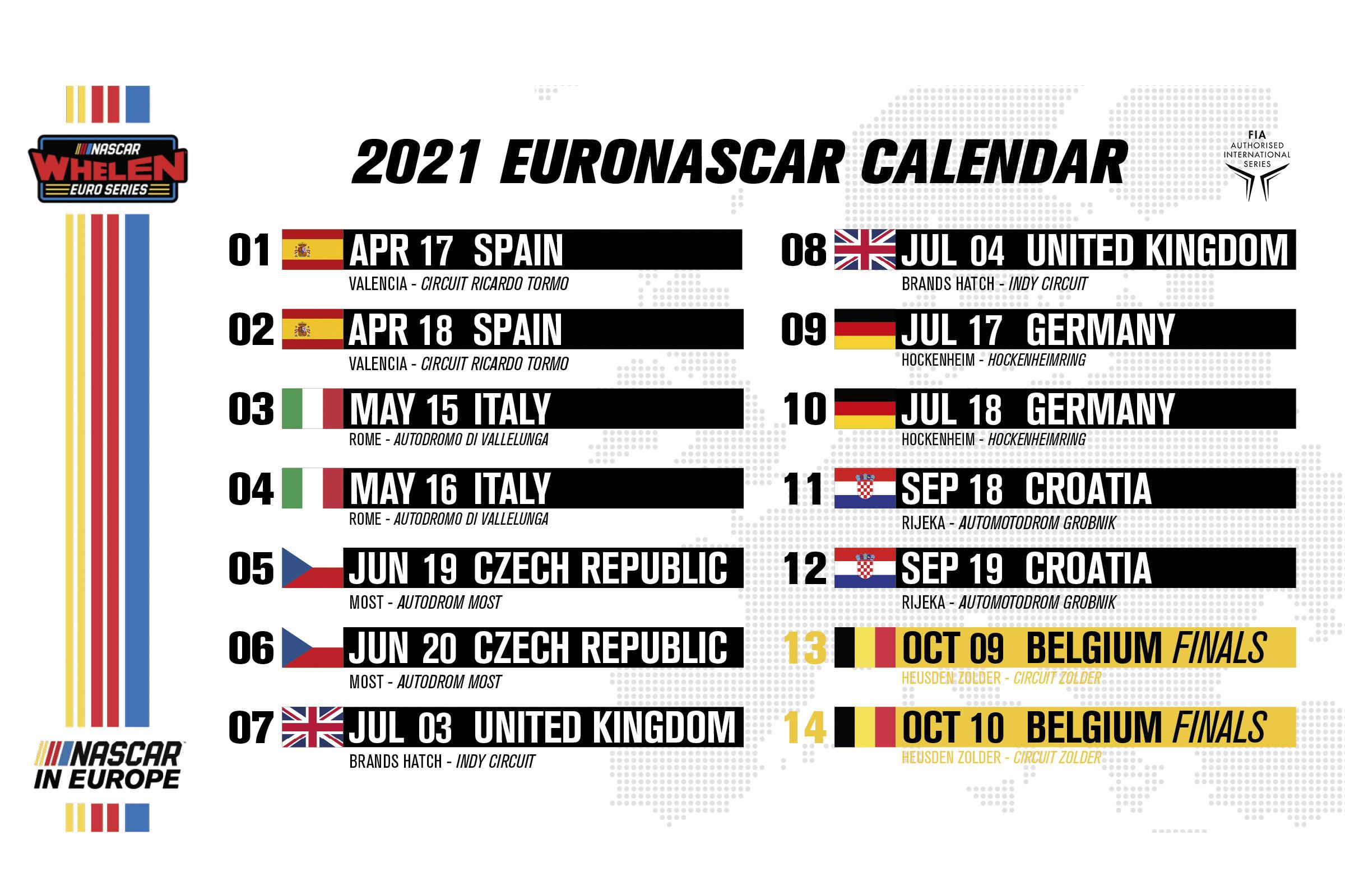 Euronascar 2021