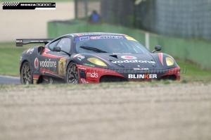 Open GT Imola